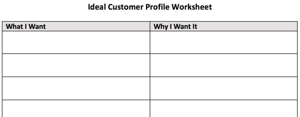 Ideal Customer Profile - Table Example